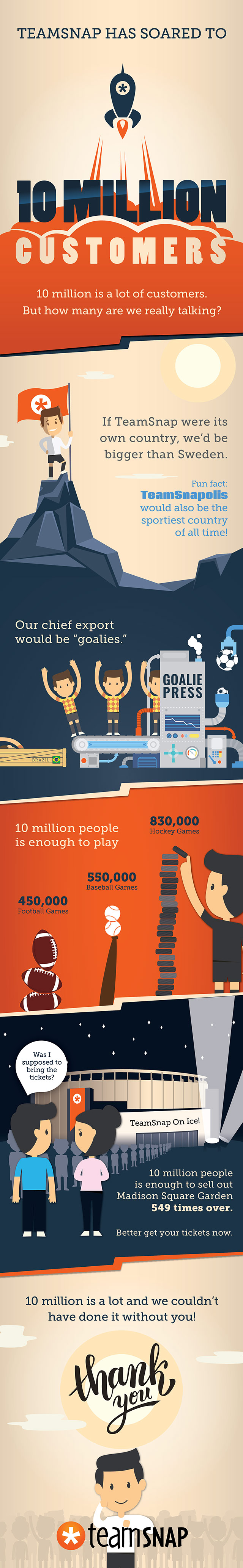 10 Million Customers Infographic