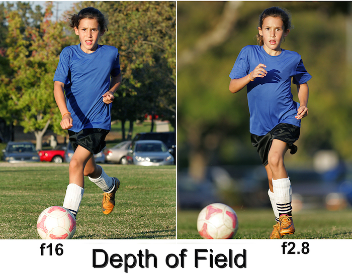 A preview image for Depth of Field