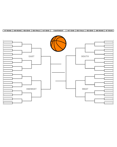 A preview image for the article: Picking the Perfect March Madness Bracket is Mathematically Ridiculous